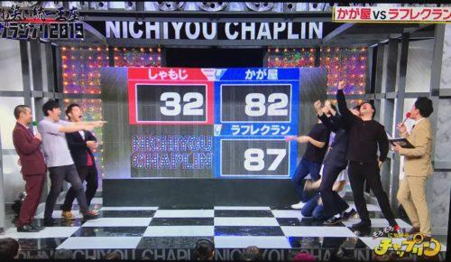 にちようチャップリン2019優勝決定選